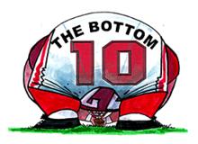 Bottom-10 List of All Blog Post Titles
